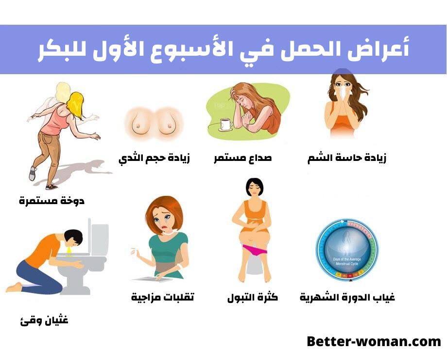 أعراض الحمل في الأسبوع الأول للبكر